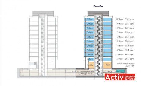THE BRIDGE - Building 1 spațiu de birou metrou Grozăveşti suprafața pe etaje