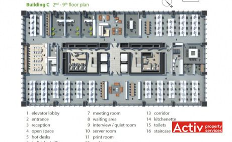 Business Garden Bucharest spații birouri metrou Grozăvești clădire C plan