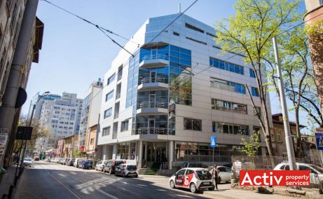Dr. Felix 87 spațiu de birouri centru Piața Victoriei perspectivă încadrare în zonă