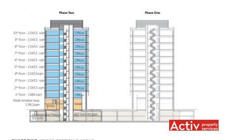 THE BRIDGE Building plan arhitectural în clădire în construcție - închirieri birouri metrou Grozăvești