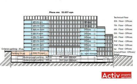 U-Center spatii de birouri Bucuresti central plan cladire