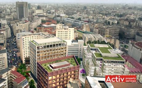 Tandem spatii de birouri Bucuresti central imagine amplasament