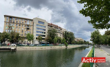Splay inchiriere spatii de birouri Bucuresti central poza impejurime